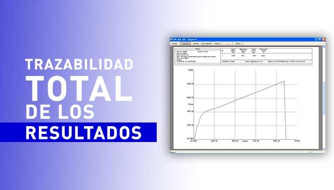 Softwares avanzados para tu laboratorio de ensayos y control de calidad